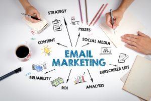 Gagner des clients avec les 3 meilleures techniques de mailing
