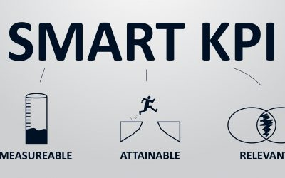 Objectifs et KPI SMART pour la génération de leads